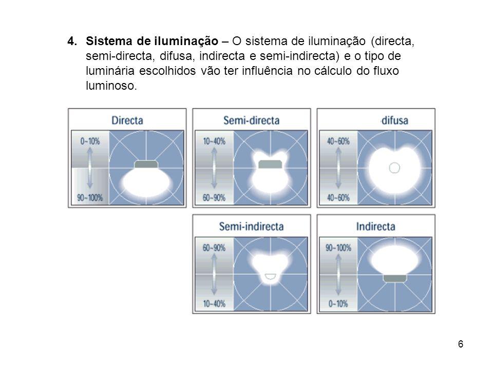 6 4.Sistema de iluminação – O sistema de iluminação (directa, semi-directa, difusa, indirecta e semi-indirecta) e o tipo de luminária escolhidos vão t