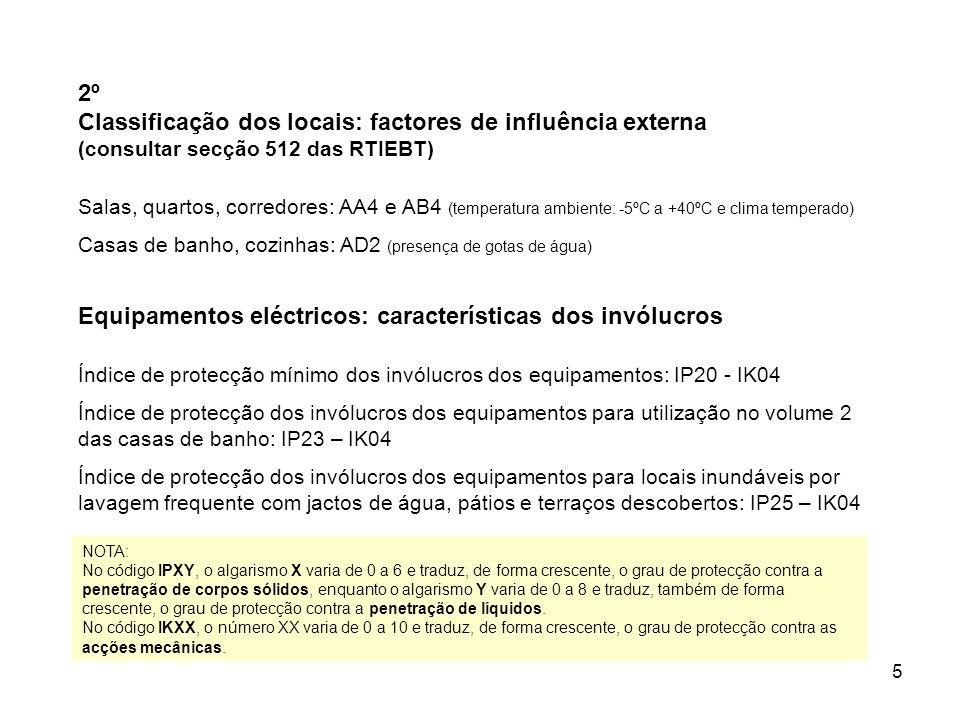 26 Código de protecção IPCódigo de protecção IP IK