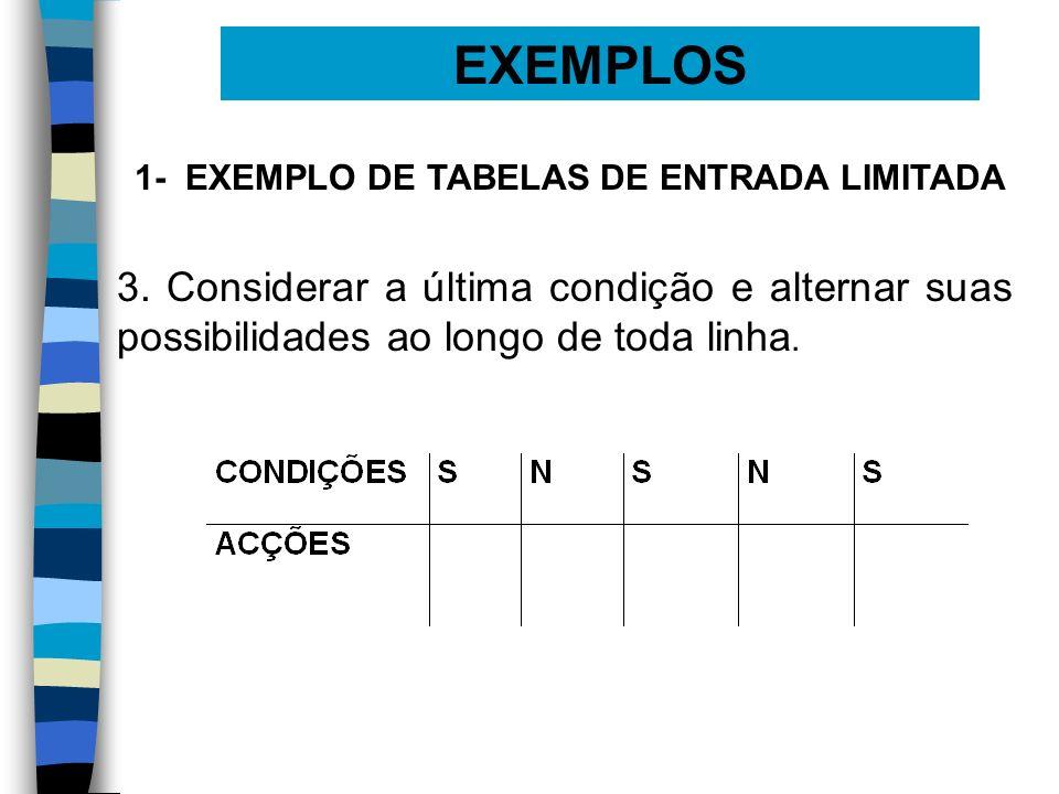 EXEMPLOS 1- EXEMPLO DE TABELAS DE ENTRADA LIMITADA 3. Considerar a última condição e alternar suas possibilidades ao longo de toda linha.