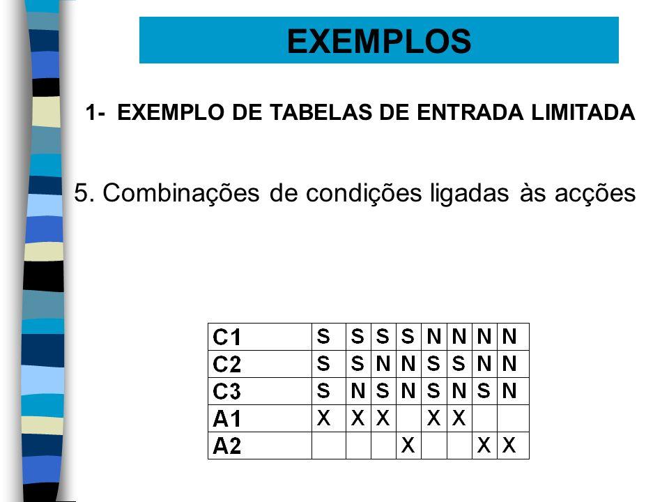 EXEMPLOS 1- EXEMPLO DE TABELAS DE ENTRADA LIMITADA 5. Combinações de condições ligadas às acções