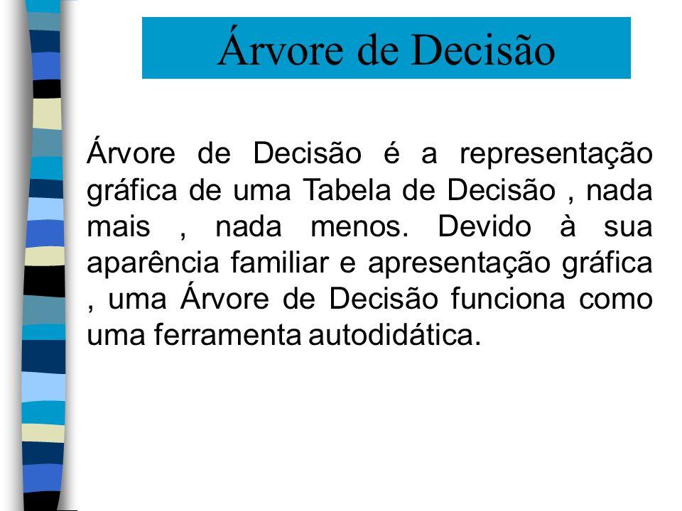 Árvore de Decisão Árvore de Decisão é a representação gráfica de uma Tabela de Decisão, nada mais, nada menos.