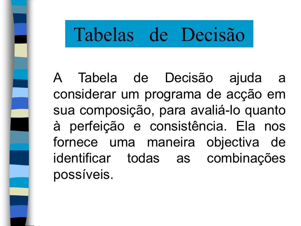 Tabelas de Decisão A Tabela de Decisão ajuda a considerar um programa de acção em sua composição, para avaliá-lo quanto à perfeição e consistência.