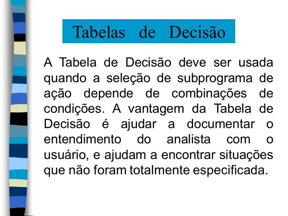 Tabelas de Decisão A Tabela de Decisão deve ser usada quando a seleção de subprograma de ação depende de combinações de condições. A vantagem da Tabel
