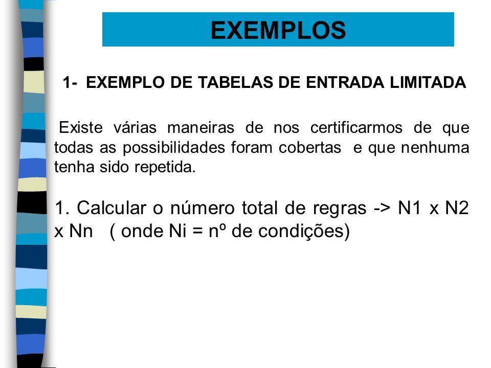 EXEMPLOS 1- EXEMPLO DE TABELAS DE ENTRADA LIMITADA Existe várias maneiras de nos certificarmos de que todas as possibilidades foram cobertas e que nenhuma tenha sido repetida.