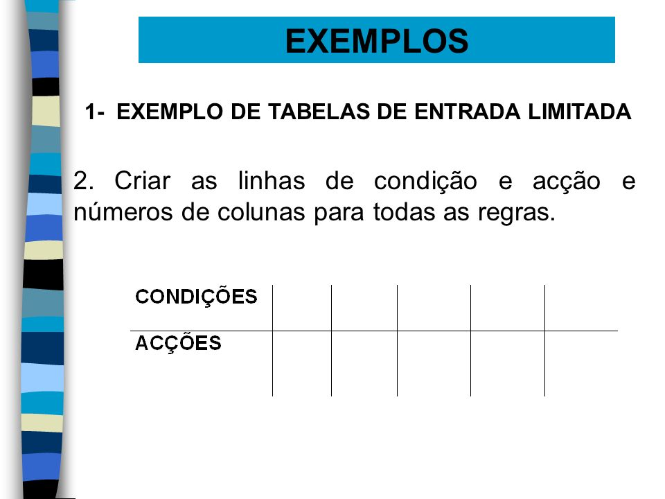 EXEMPLOS 1- EXEMPLO DE TABELAS DE ENTRADA LIMITADA 2. Criar as linhas de condição e acção e números de colunas para todas as regras.