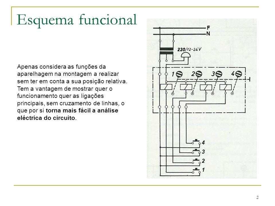 3 Esquema unifilar A representação unifilar tem uma simbologia própria e simplificada mas não nos indica o modo de ligação nas montagens de forma a compreendermos o seu funcionamento.
