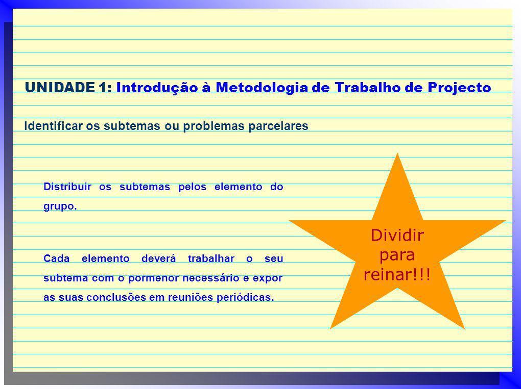 UNIDADE 1: Introdução à Metodologia de Trabalho de Projecto Identificar os subtemas ou problemas parcelares Dividir para reinar!!! Distribuir os subte
