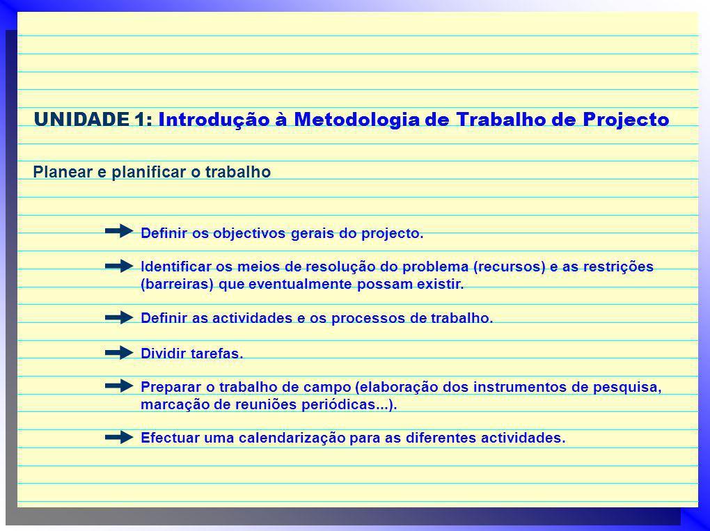 UNIDADE 1: Introdução à Metodologia de Trabalho de Projecto Planear e planificar o trabalho Definir os objectivos gerais do projecto. Identificar os m