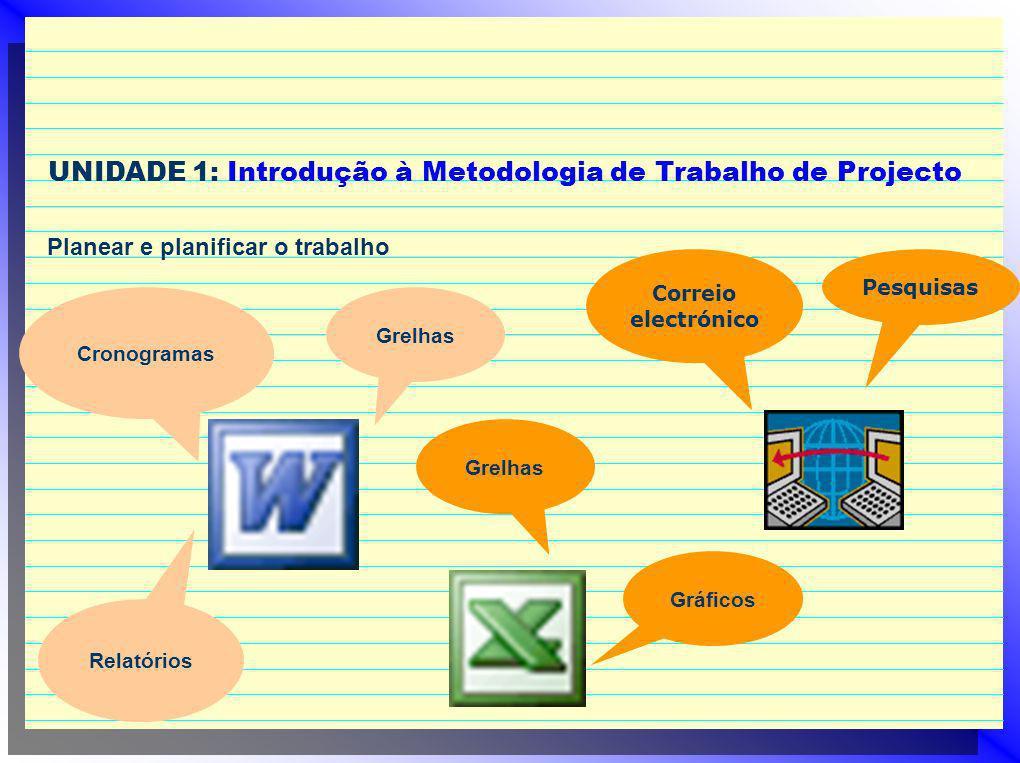 UNIDADE 1: Introdução à Metodologia de Trabalho de Projecto Planear e planificar o trabalho Cronogramas Grelhas Relatórios Pesquisas Correio electróni