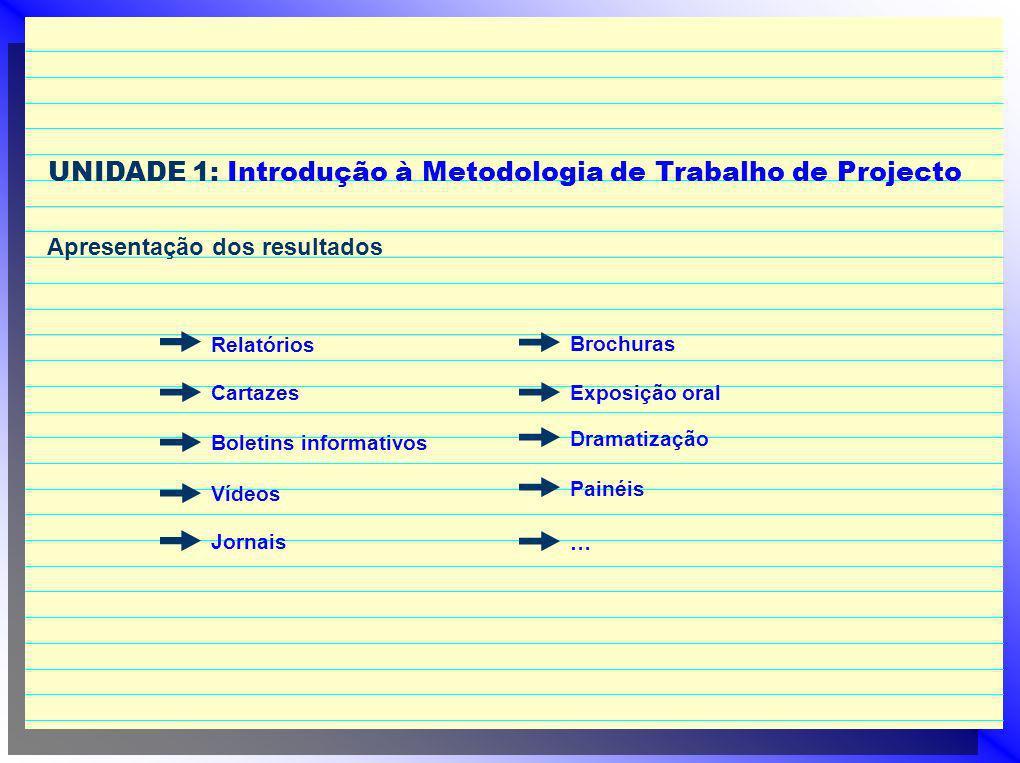 UNIDADE 1: Introdução à Metodologia de Trabalho de Projecto Apresentação dos resultados Relatórios Cartazes Boletins informativos Vídeos Jornais Brochuras Exposição oral Dramatização Painéis …