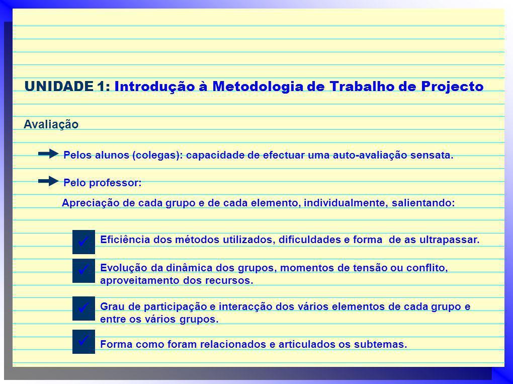UNIDADE 1: Introdução à Metodologia de Trabalho de Projecto Avaliação Pelos alunos (colegas): capacidade de efectuar uma auto-avaliação sensata. Aprec