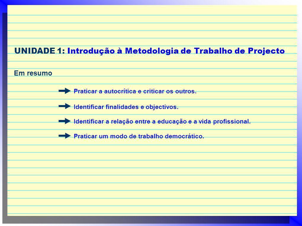 UNIDADE 1: Introdução à Metodologia de Trabalho de Projecto Em resumo Identificar finalidades e objectivos. Identificar a relação entre a educação e a
