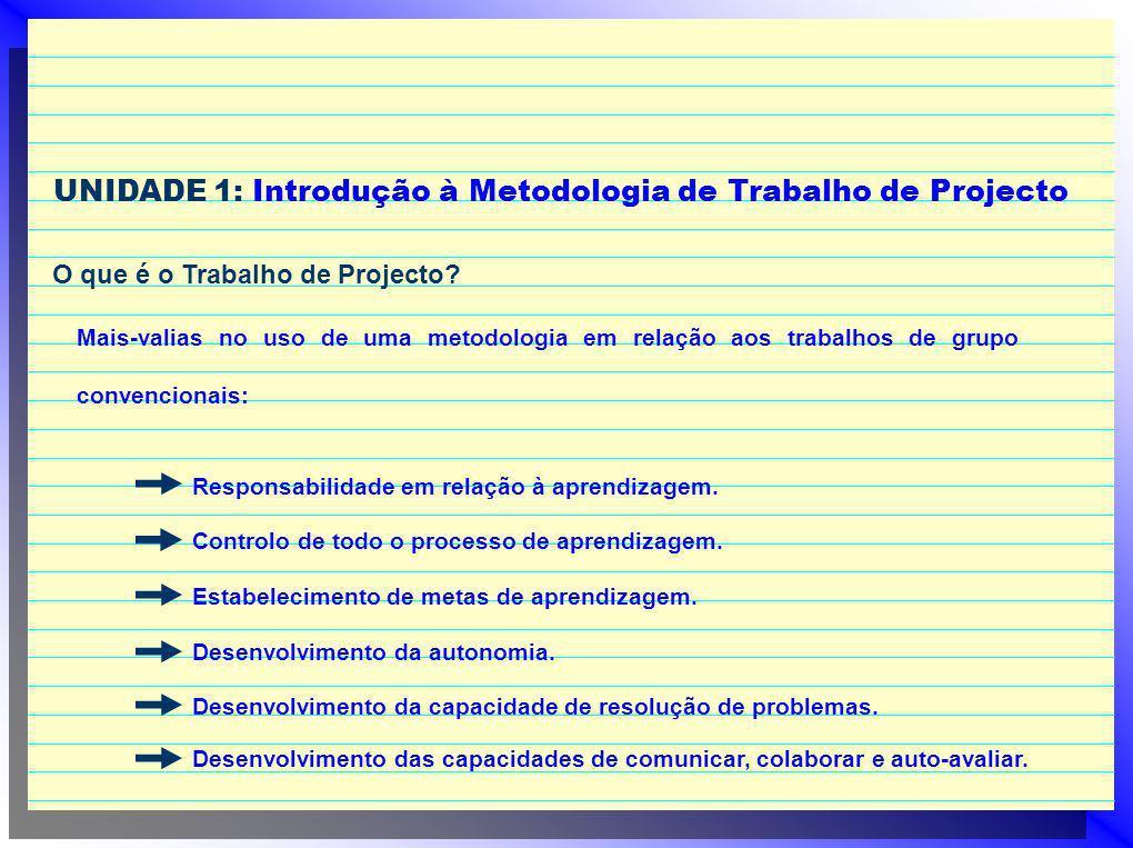 UNIDADE 1: Introdução à Metodologia de Trabalho de Projecto O que é o Trabalho de Projecto? Mais-valias no uso de uma metodologia em relação aos traba