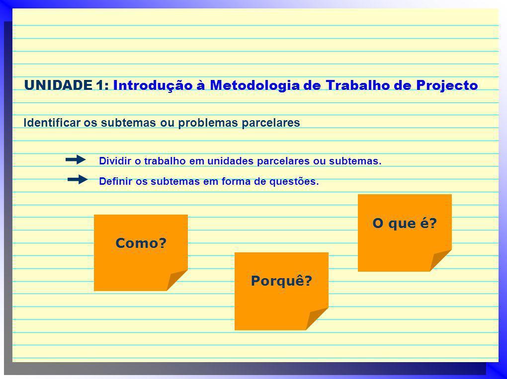 UNIDADE 1: Introdução à Metodologia de Trabalho de Projecto Identificar os subtemas ou problemas parcelares Dividir para reinar!!.