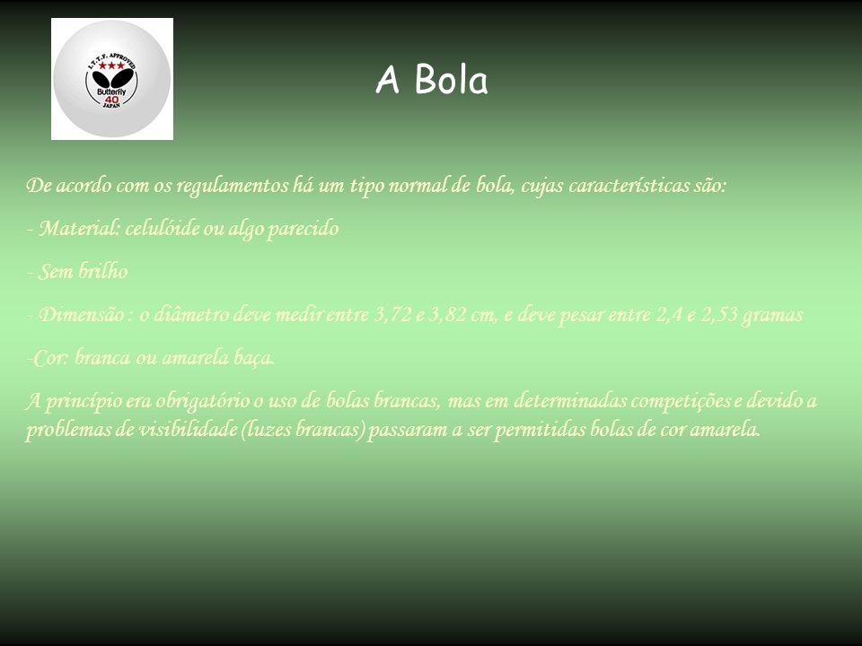 A Bola De acordo com os regulamentos há um tipo normal de bola, cujas características são: - Material: celulóide ou algo parecido - Sem brilho - Dimen