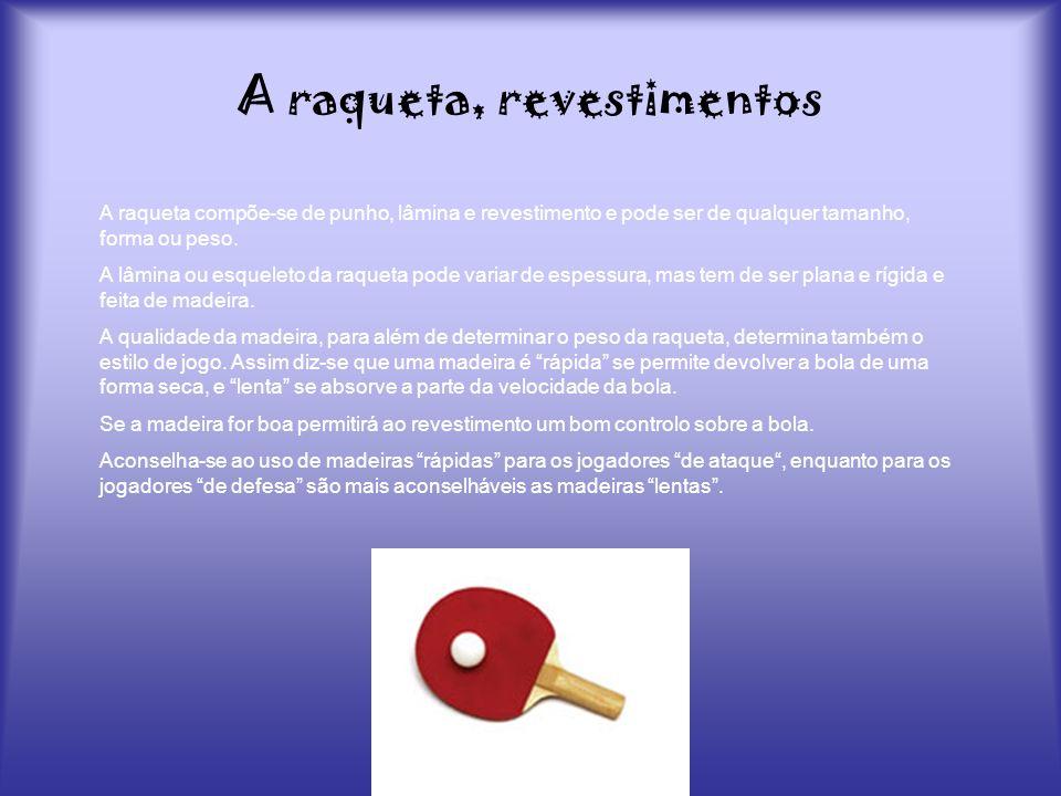 A raqueta, revestimentos A raqueta compõe-se de punho, lâmina e revestimento e pode ser de qualquer tamanho, forma ou peso. A lâmina ou esqueleto da r