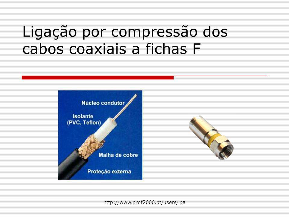 2 Preparação da ponta do cabo coaxial Utilizar um desnudador de cabo coaxial para retirar a protecção externa (baínha), o isolamento de PVC e a malha de cobre.