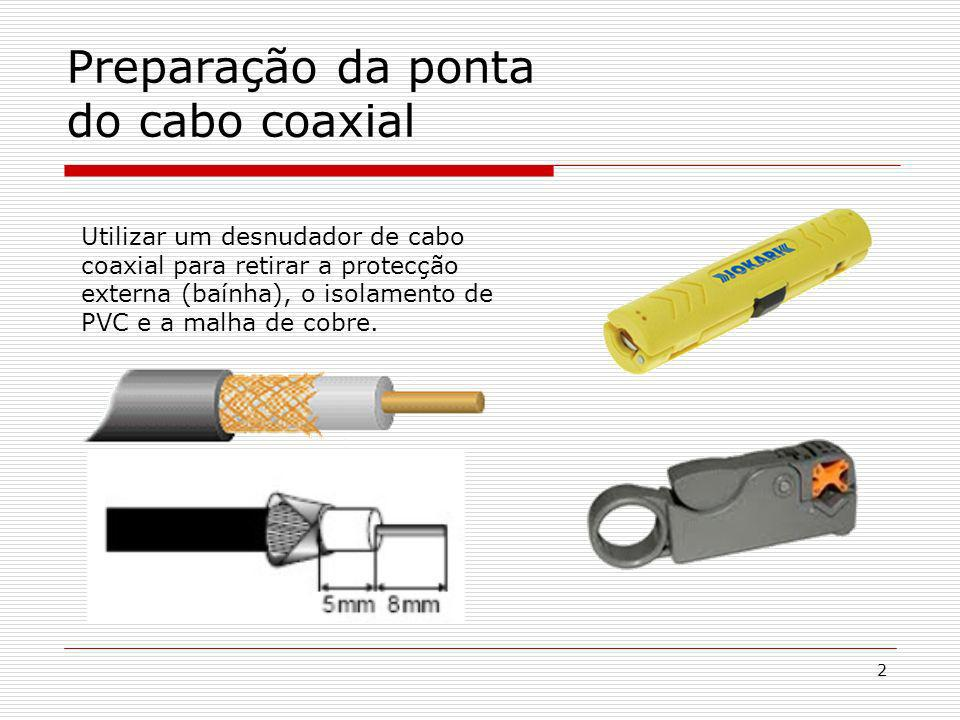 2 Preparação da ponta do cabo coaxial Utilizar um desnudador de cabo coaxial para retirar a protecção externa (baínha), o isolamento de PVC e a malha