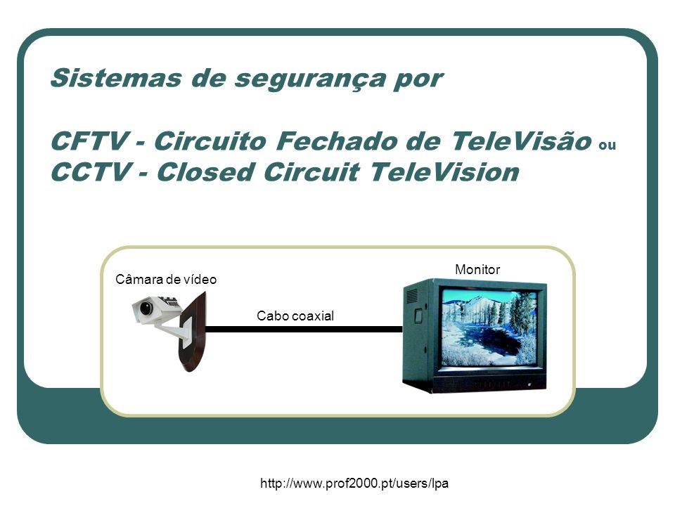 http://www.prof2000.pt/users/lpa Câmara de vídeo Monitor Cabo coaxial Sistemas de segurança por CFTV - Circuito Fechado de TeleVisão ou CCTV - Closed Circuit TeleVision