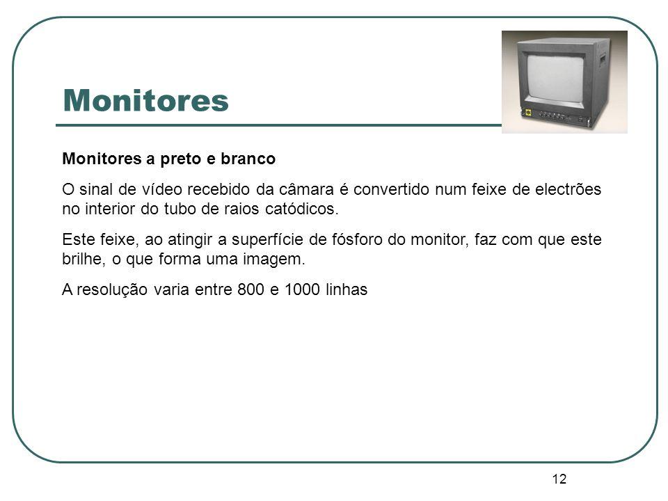 12 Monitores Monitores a preto e branco O sinal de vídeo recebido da câmara é convertido num feixe de electrões no interior do tubo de raios catódicos.