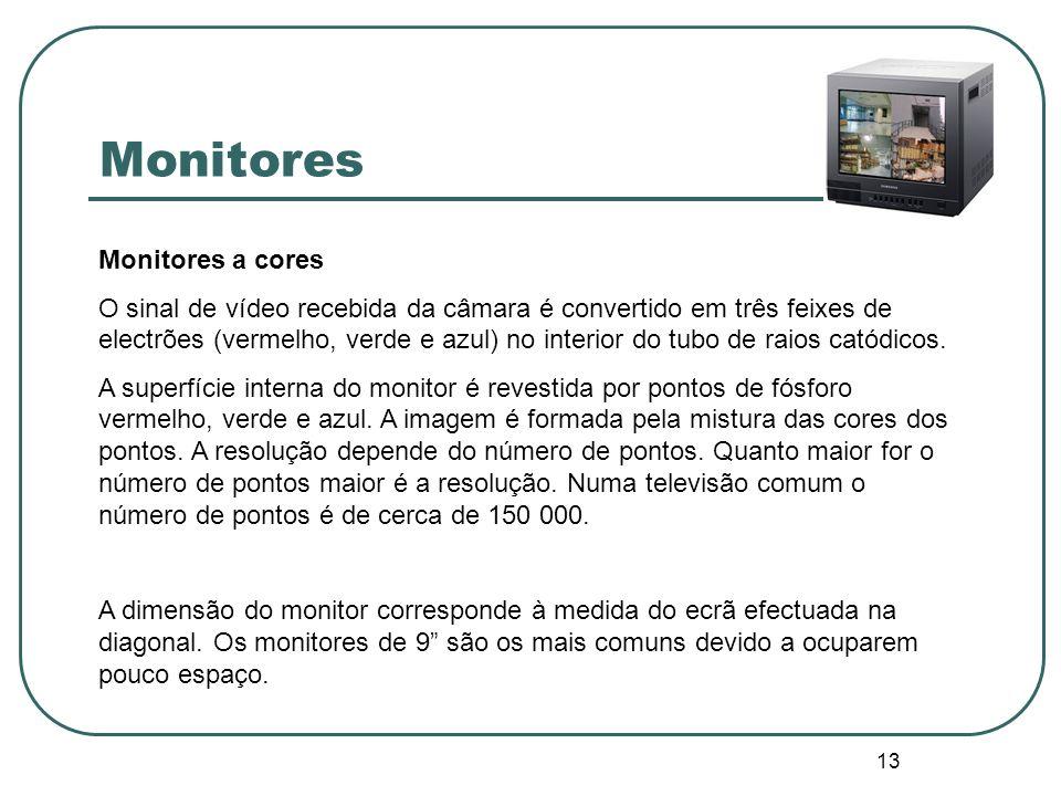 13 Monitores Monitores a cores O sinal de vídeo recebida da câmara é convertido em três feixes de electrões (vermelho, verde e azul) no interior do tu