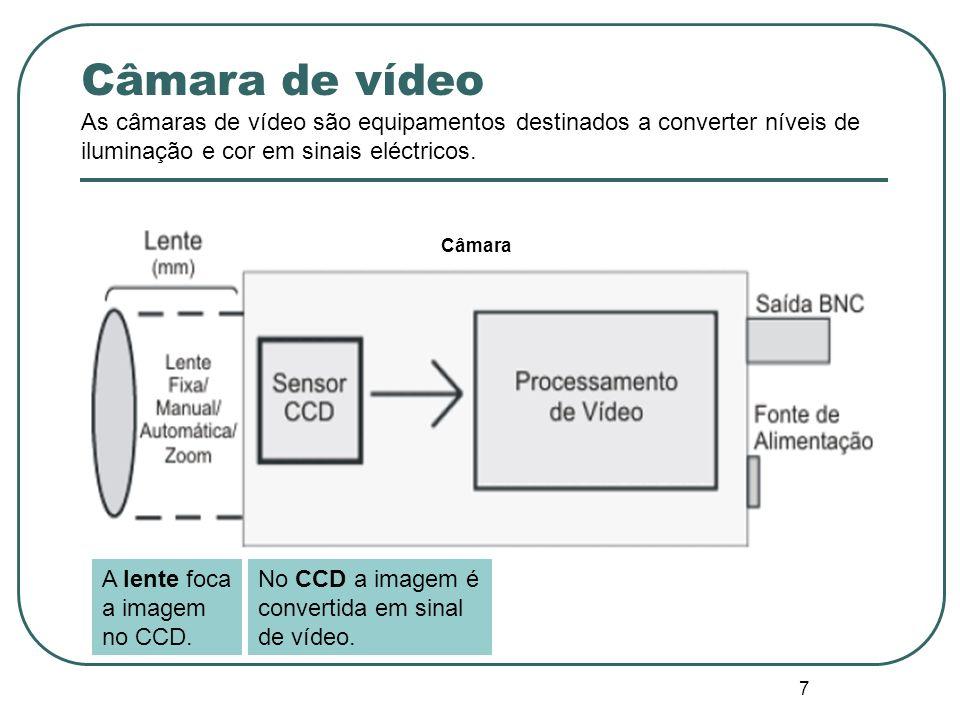 7 Câmara de vídeo As câmaras de vídeo são equipamentos destinados a converter níveis de iluminação e cor em sinais eléctricos. Câmara A lente foca a i