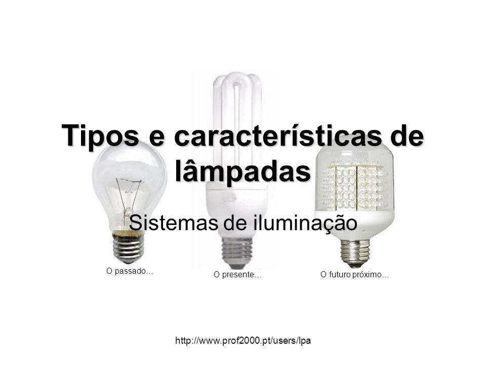 http://www.prof2000.pt/users/lpa O passado… O presente…O futuro próximo… Tipos e características de lâmpadas Sistemas de iluminação