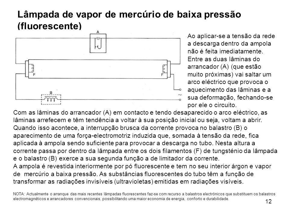 12 Lâmpada de vapor de mercúrio de baixa pressão (fluorescente) Ao aplicar-se a tensão da rede a descarga dentro da ampola não é feita imediatamente.