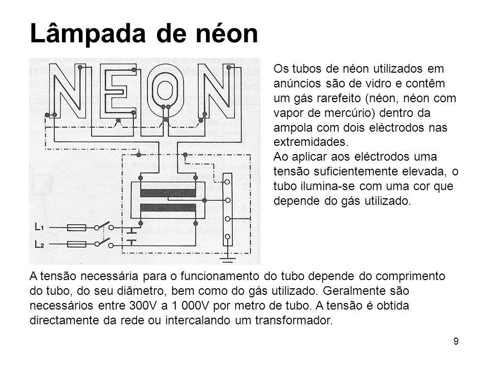 9 Lâmpada de néon Os tubos de néon utilizados em anúncios são de vidro e contêm um gás rarefeito (néon, néon com vapor de mercúrio) dentro da ampola c