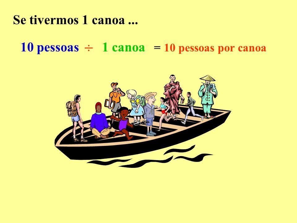 Se tivermos 1 canoa... 10 pessoas ÷ 1 canoa = 10 pessoas por canoa