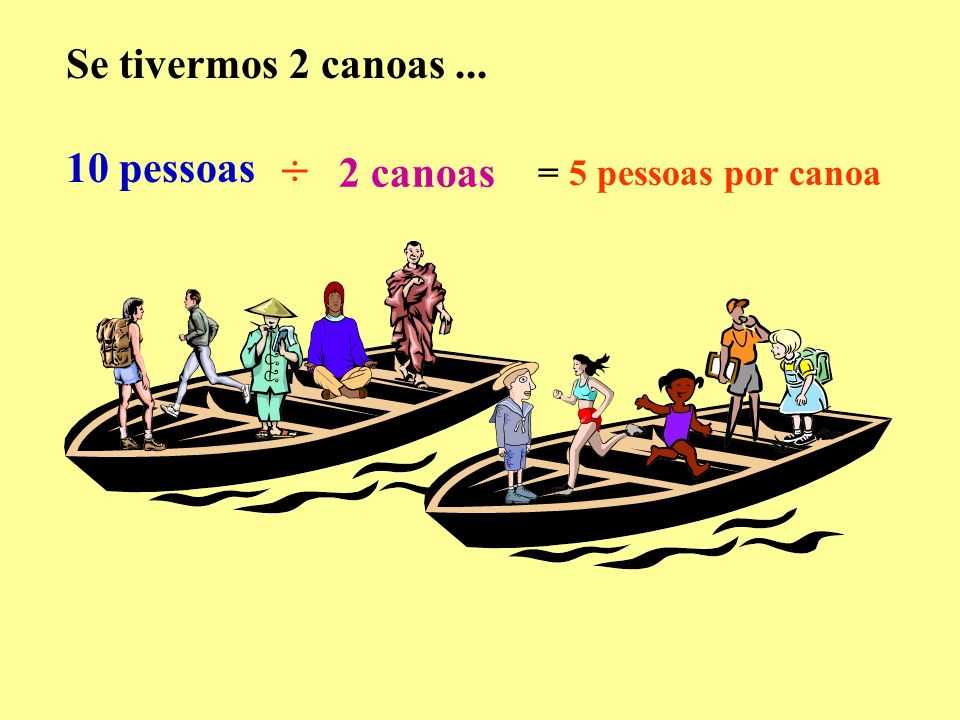 Se tivermos 2 canoas... 10 pessoas ÷ 2 canoas = 5 pessoas por canoa