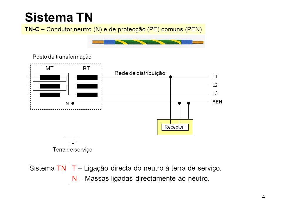 4 Sistema TN T – Ligação directa do neutro à terra de serviço. N – Massas ligadas directamente ao neutro. Receptor Posto de transformação MTBT L1 L2 L