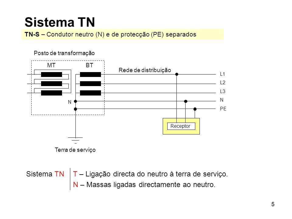 5 Sistema TN T – Ligação directa do neutro à terra de serviço. N – Massas ligadas directamente ao neutro. TN-S – Condutor neutro (N) e de protecção (P