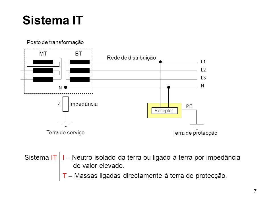 7 Sistema IT I – Neutro isolado da terra ou ligado à terra por impedância de valor elevado. T – Massas ligadas directamente à terra de protecção. Rece
