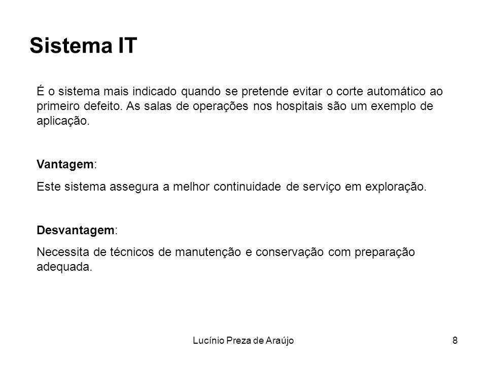 Lucínio Preza de Araújo8 Sistema IT É o sistema mais indicado quando se pretende evitar o corte automático ao primeiro defeito. As salas de operações
