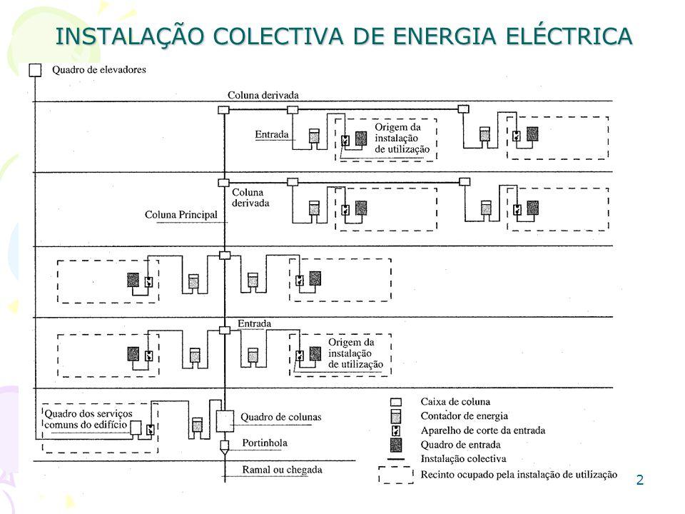 3 Quadro de colunas O Quadro de colunas é constituído por: Caixas de protecção das saídas (equipadas com fusíveis de alto poder de corte); Caixa de barramentos (equipadas com 4 barramentos de cobre nu para fazer a interligação da caixa de corte geral e as caixas de protecção de saídas); Caixa de corte geral (equipada com um interruptor tetrapolar).