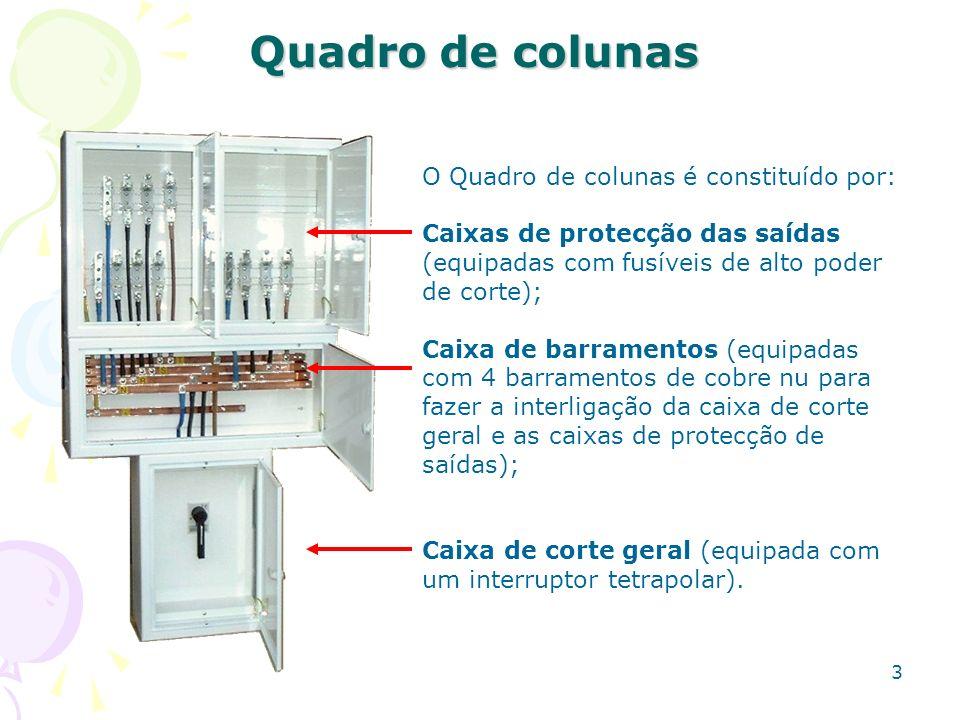 4 Caixas de Coluna As caixas de coluna contêm os ligadores para aperto dos condutores e corta-circuitos fusíveis de alto poder de corte para protecção contra sobreintensidades das entradas.