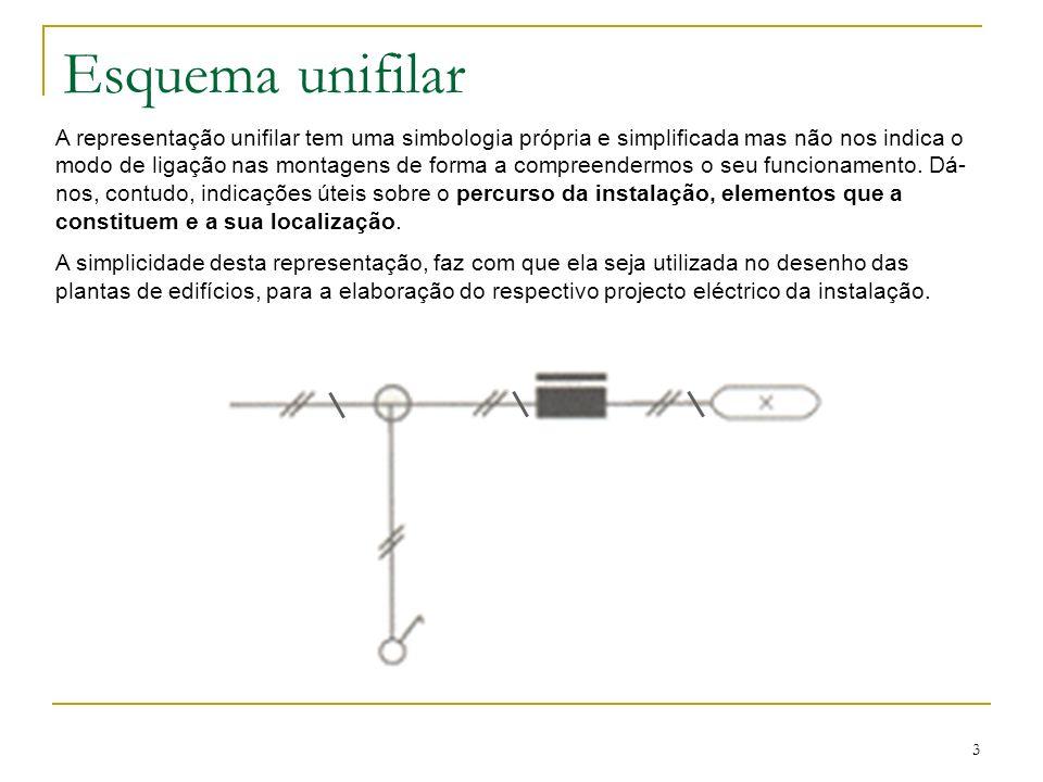 3 Esquema unifilar A representação unifilar tem uma simbologia própria e simplificada mas não nos indica o modo de ligação nas montagens de forma a co