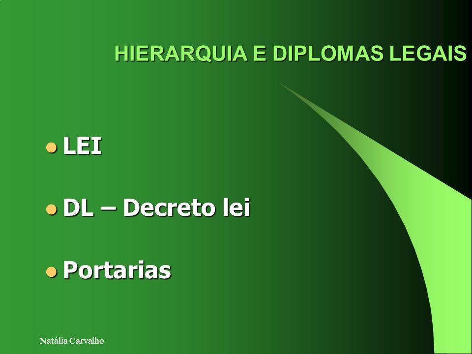 Natália Carvalho HIERARQUIA E DIPLOMAS LEGAIS LEI LEI DL – Decreto lei DL – Decreto lei Portarias Portarias