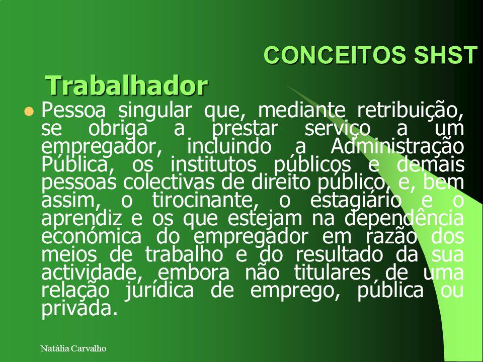 Natália Carvalho CONCEITOS SHST Pessoa singular que, mediante retribuição, se obriga a prestar serviço a um empregador, incluindo a Administração Públ