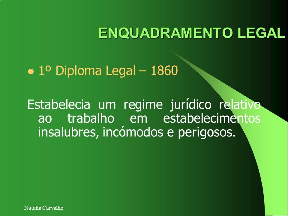 Natália Carvalho ENQUADRAMENTO LEGAL 1º Diploma Legal – 1860 Estabelecia um regime jurídico relativo ao trabalho em estabelecimentos insalubres, incóm