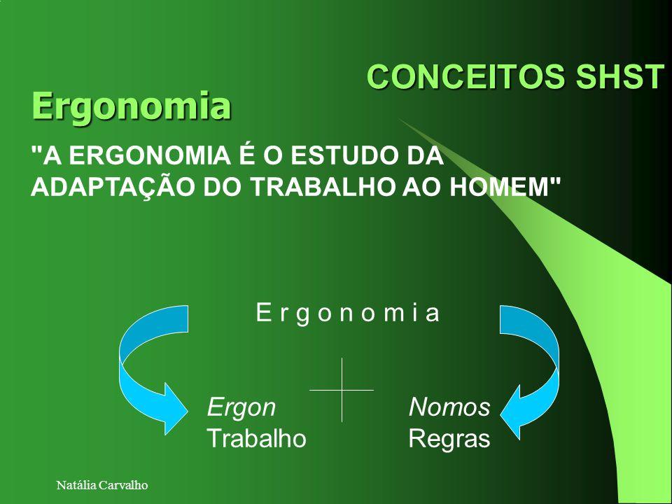 Natália Carvalho CONCEITOS SHST Ergonomia