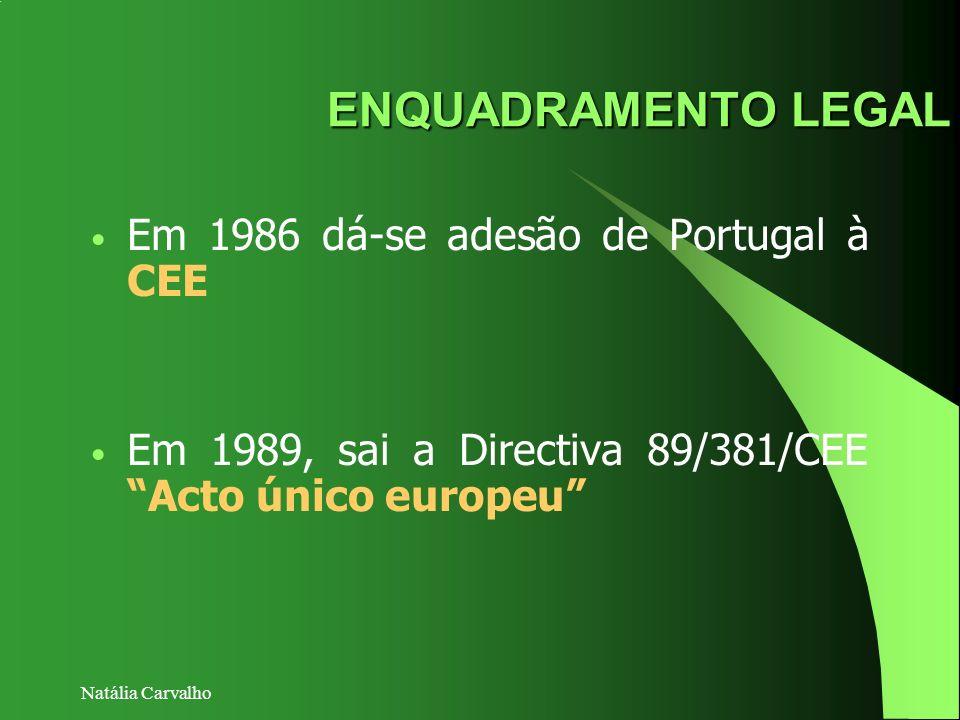 Natália Carvalho ENQUADRAMENTO LEGAL Em 1986 dá-se adesão de Portugal à CEE Em 1989, sai a Directiva 89/381/CEE Acto único europeu