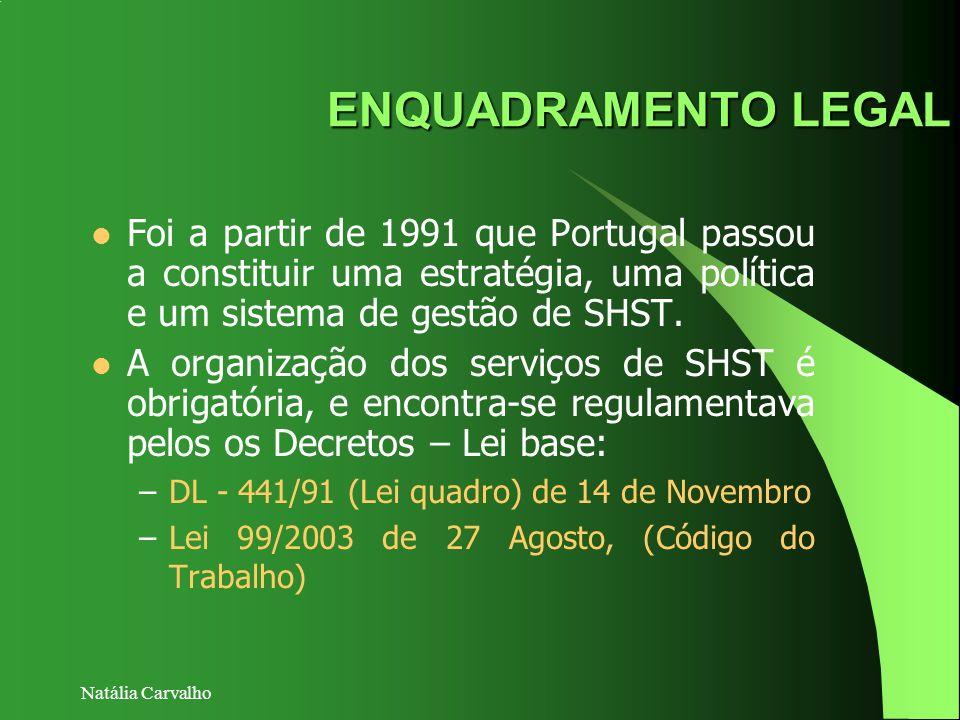 Natália Carvalho ENQUADRAMENTO LEGAL Foi a partir de 1991 que Portugal passou a constituir uma estratégia, uma política e um sistema de gestão de SHST