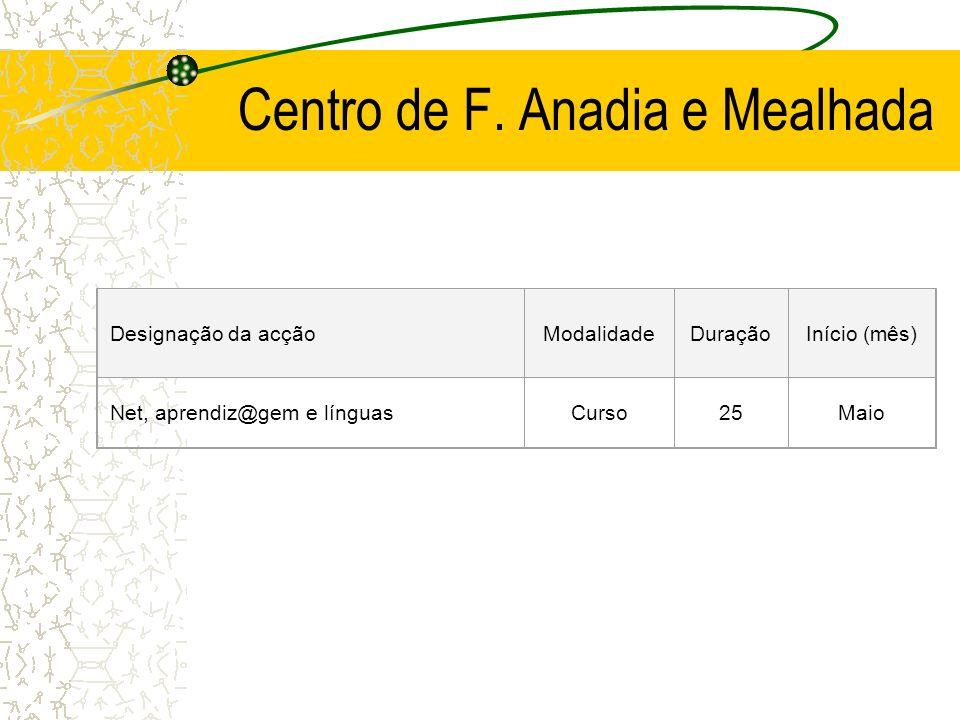Centro de F. Anadia e Mealhada Designação da acçãoModalidadeDuraçãoInício (mês) Net, aprendiz@gem e línguasCurso25Maio