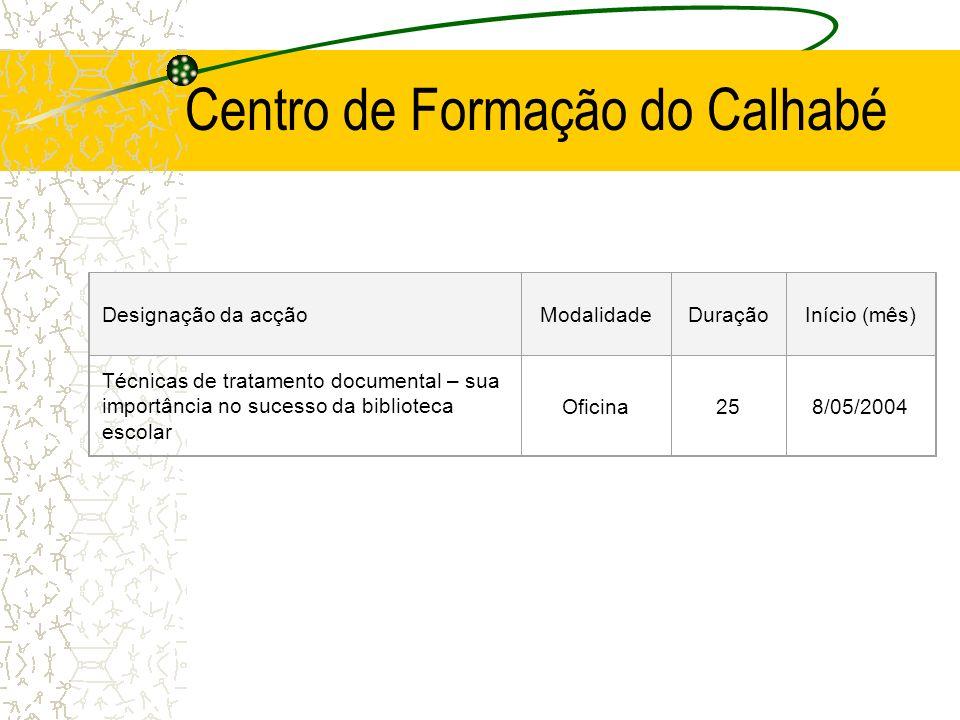 Centro de Formação do Calhabé Designação da acçãoModalidadeDuraçãoInício (mês) Técnicas de tratamento documental – sua importância no sucesso da biblioteca escolar Oficina258/05/2004