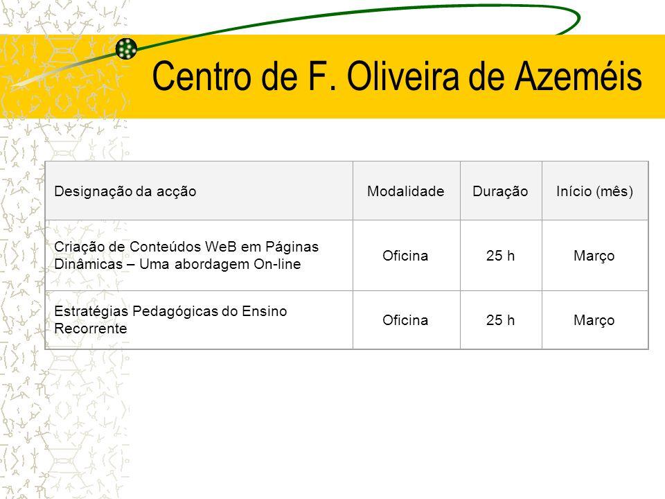 Centro de F. Oliveira de Azeméis Designação da acçãoModalidadeDuraçãoInício (mês) Criação de Conteúdos WeB em Páginas Dinâmicas – Uma abordagem On-lin