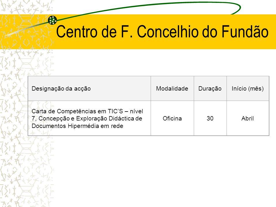 Centro de F. Concelhio do Fundão Designação da acçãoModalidadeDuraçãoInício (mês) Carta de Competências em TICS – nível 7, Concepção e Exploração Didá