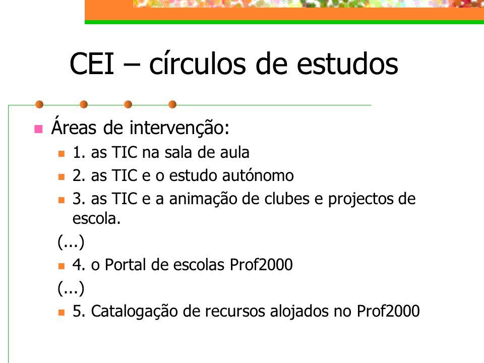 CEI – círculos de estudos Áreas de intervenção: 1. as TIC na sala de aula 2. as TIC e o estudo autónomo 3. as TIC e a animação de clubes e projectos d