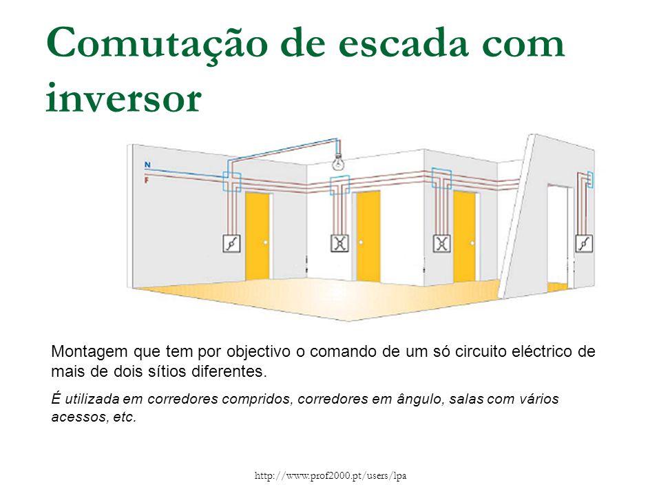 http://www.prof2000.pt/users/lpa Montagem que tem por objectivo o comando de um só circuito eléctrico de mais de dois sítios diferentes.